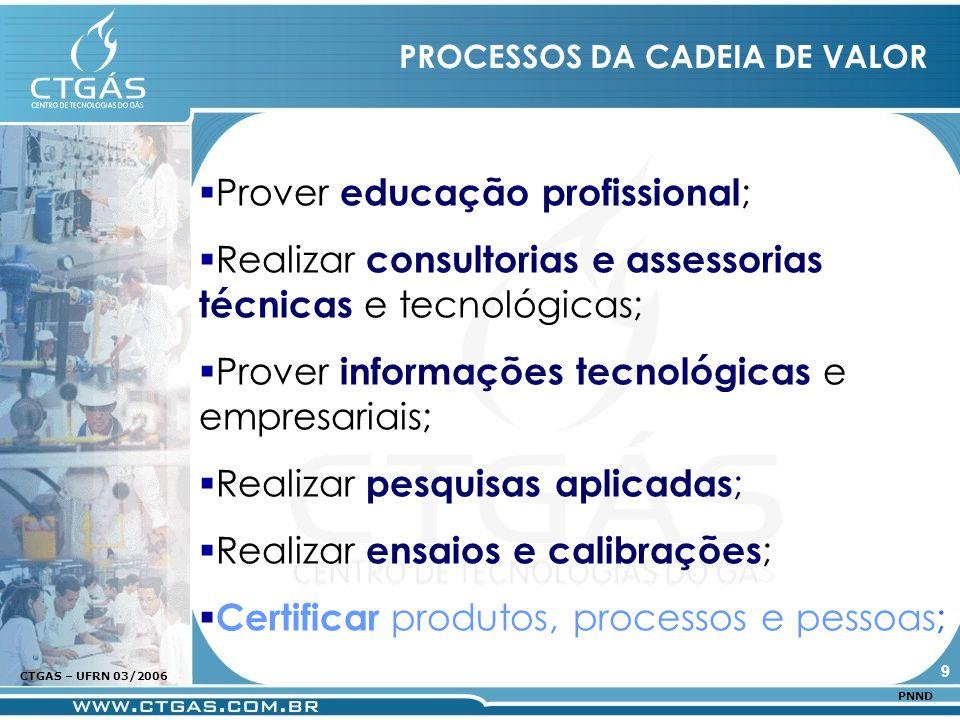 www.ctgas.com.br CTGAS – UFRN 03/2006 PNND PROCESSOS DA CADEIA DE VALOR 9 Prover educação profissional ; Realizar consultorias e assessorias técnicas