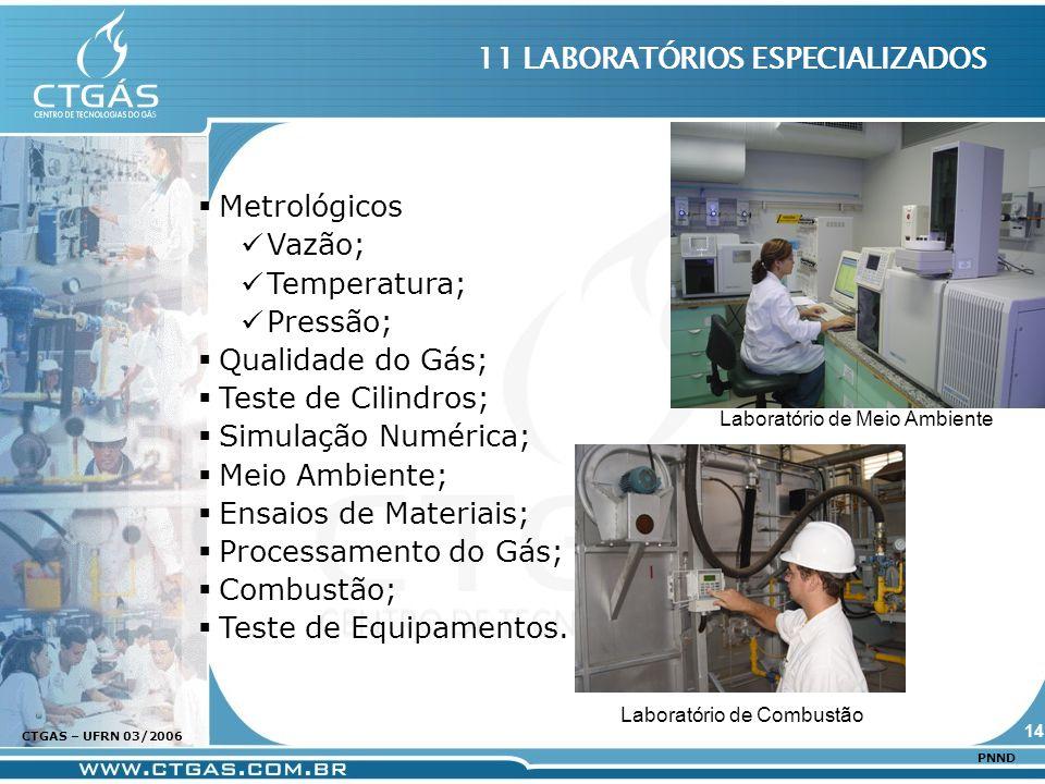 www.ctgas.com.br CTGAS – UFRN 03/2006 PNND 11 LABORATÓRIOS ESPECIALIZADOS Metrológicos Vazão; Temperatura; Pressão; Qualidade do Gás; Teste de Cilindr