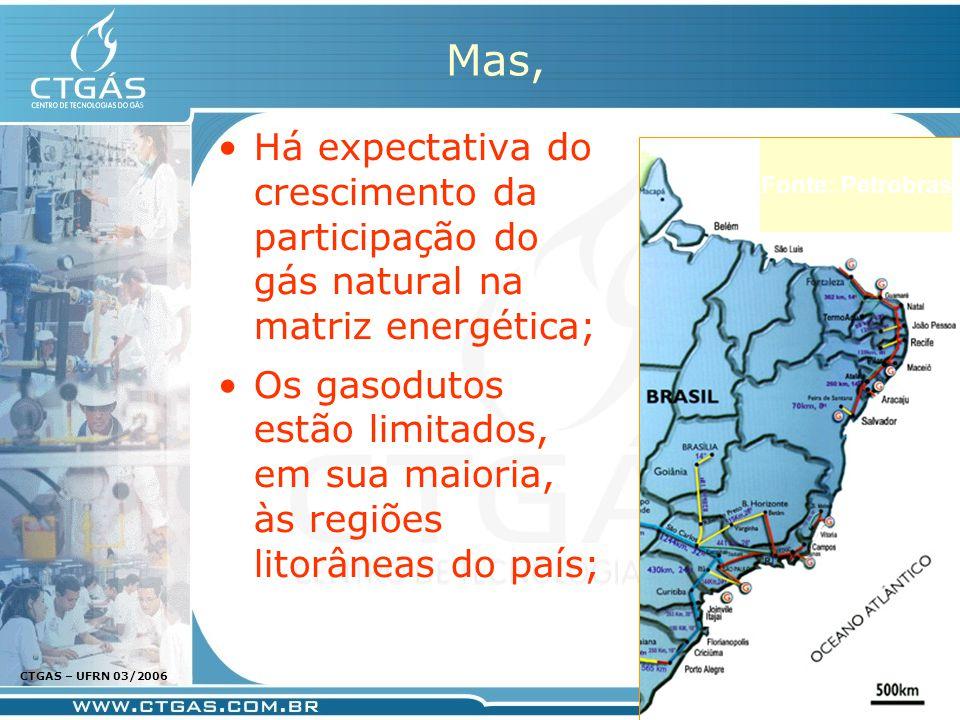 www.ctgas.com.br CTGAS – UFRN 03/2006 PNND Mas, Fonte: Petrobras Há expectativa do crescimento da participação do gás natural na matriz energética; Os
