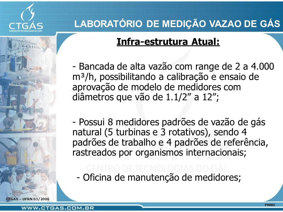 www.ctgas.com.br CTGAS – UFRN 03/2006 PNND LABORATÓRIO DE MEDIÇÃO VAZAO DE GÁS Infra-estrutura Atual: - Bancada de alta vazão com range de 2 a 4.000 m