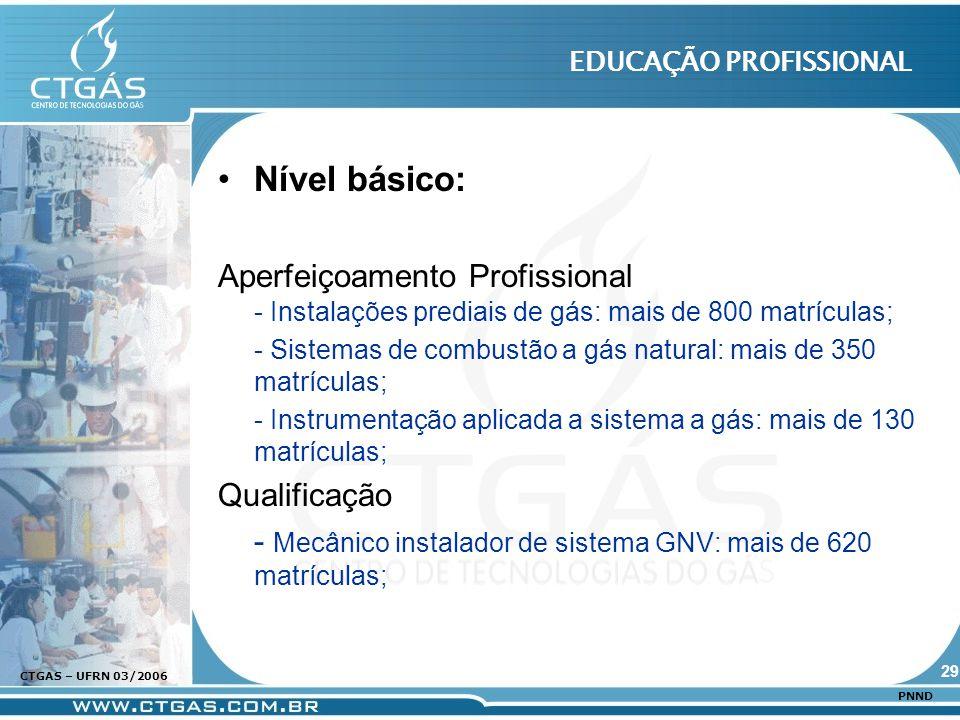 www.ctgas.com.br CTGAS – UFRN 03/2006 PNND EDUCAÇÃO PROFISSIONAL Nível básico: Aperfeiçoamento Profissional - Instalações prediais de gás: mais de 800