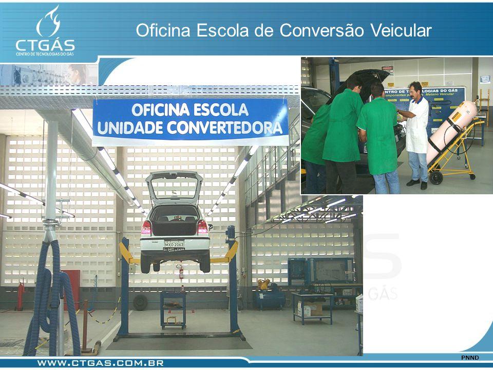 www.ctgas.com.br CTGAS – UFRN 03/2006 PNND Oficina Escola de Conversão Veicular
