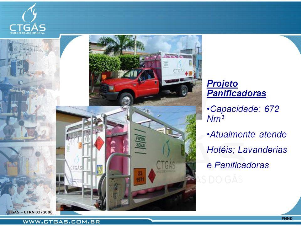 www.ctgas.com.br CTGAS – UFRN 03/2006 PNND Projeto Panificadoras Capacidade: 672 Nm³ Atualmente atende Hotéis; Lavanderias e Panificadoras
