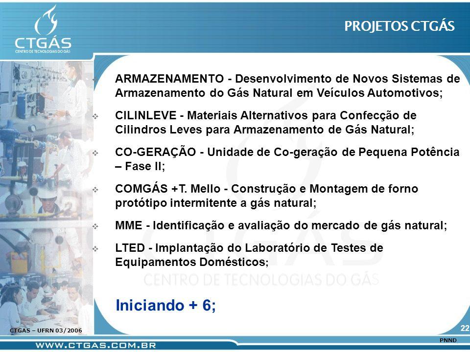 www.ctgas.com.br CTGAS – UFRN 03/2006 PNND ARMAZENAMENTO - Desenvolvimento de Novos Sistemas de Armazenamento do Gás Natural em Veículos Automotivos;