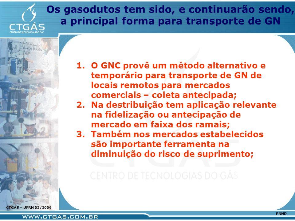 www.ctgas.com.br CTGAS – UFRN 03/2006 PNND 1.O GNC provê um método alternativo e temporário para transporte de GN de locais remotos para mercados come