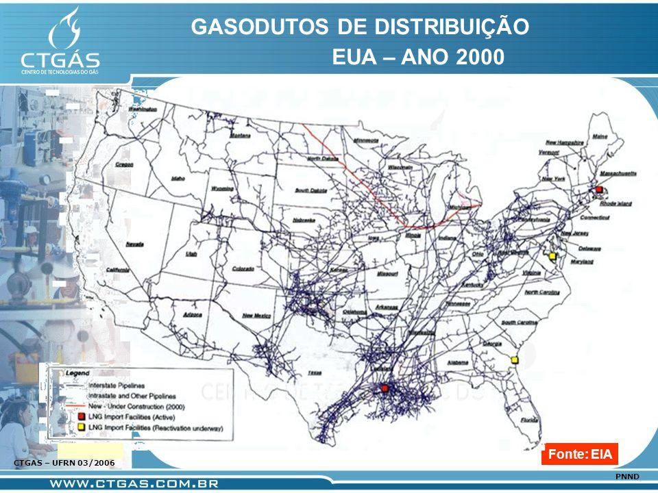 www.ctgas.com.br CTGAS – UFRN 03/2006 PNND GASODUTOS DE DISTRIBUIÇÃO EUA – ANO 2000 Fonte: EIA