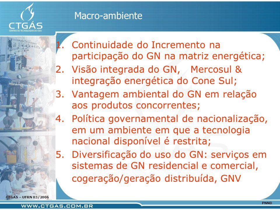 www.ctgas.com.br CTGAS – UFRN 03/2006 PNND 1.Continuidade do Incremento na participação do GN na matriz energética; 2.Visão integrada do GN, Mercosul
