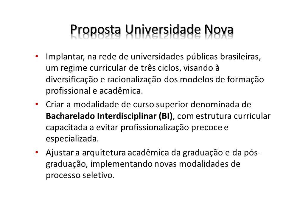 Implantar, na rede de universidades públicas brasileiras, um regime curricular de três ciclos, visando à diversificação e racionalização dos modelos d