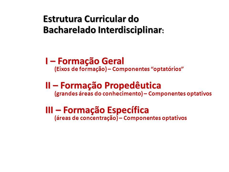 Estrutura Curricular do Bacharelado Interdisciplinar : I – Formação Geral I – Formação Geral (Eixos de formação) – Componentes optatórios II – Formaçã