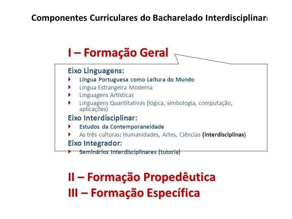 Eixo Linguagens: Língua Portuguesa como Leitura do Mundo Língua Estrangeira Moderna Linguagens Artísticas Linguagens Quantitativas (lógica, simbologia