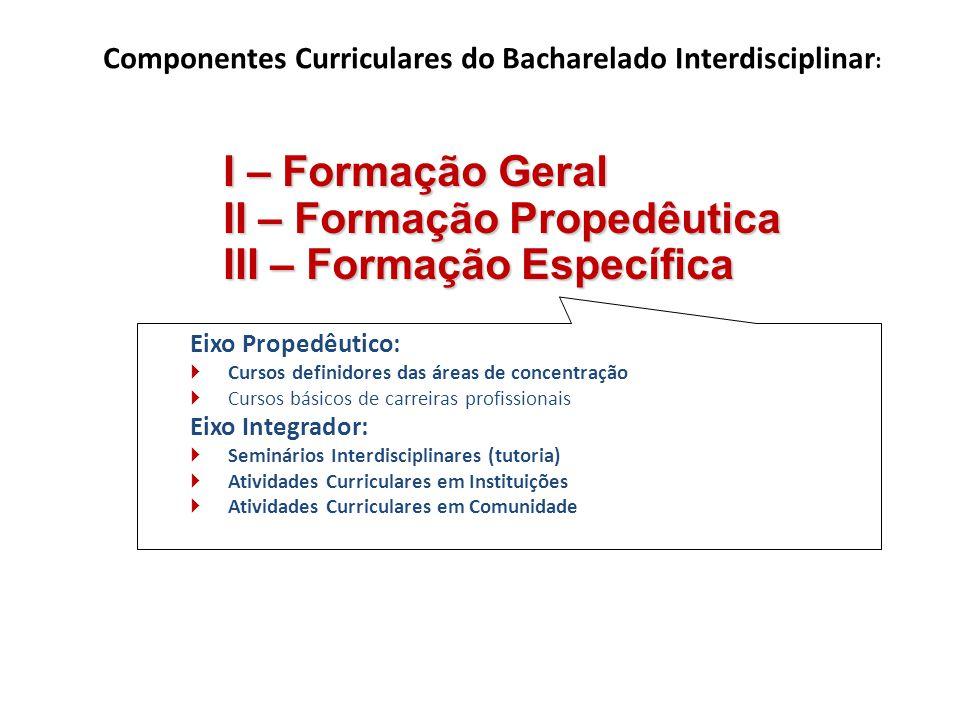 Eixo Propedêutico: Cursos definidores das áreas de concentração Cursos básicos de carreiras profissionais Eixo Integrador: Seminários Interdisciplinar