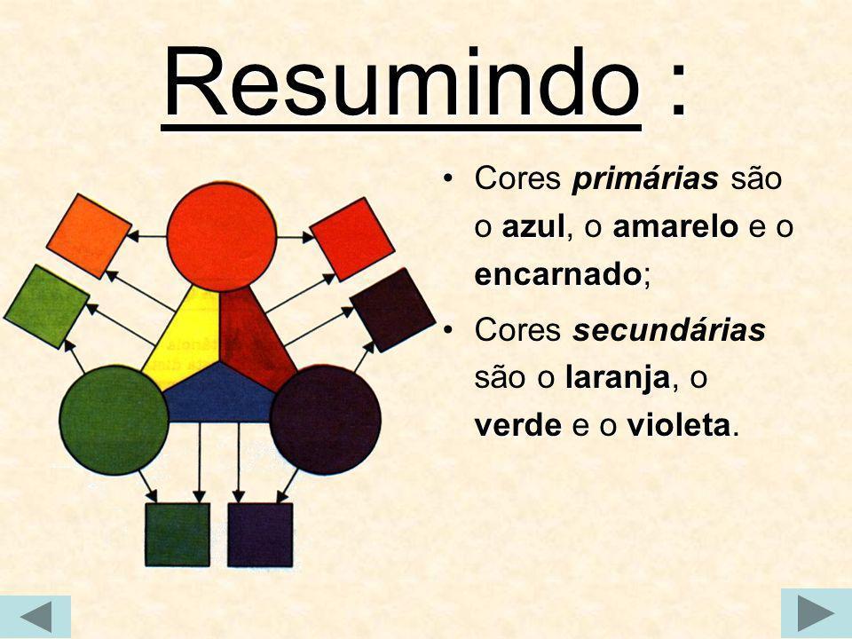 Resumindo: Resumindo : azulamarelo encarnadoCores primárias são o azul, o amarelo e o encarnado; laranja verdevioletaCores secundárias são o laranja, o verde e o violeta.