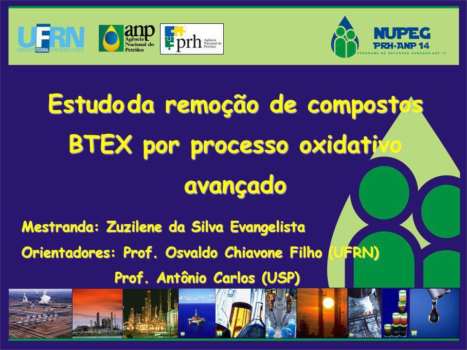 Estudo da remoção de compostos BTEX por processo oxidativo avançado Mestranda: Zuzilene da Silva Evangelista Orientadores: Prof. Osvaldo Chiavone Filh