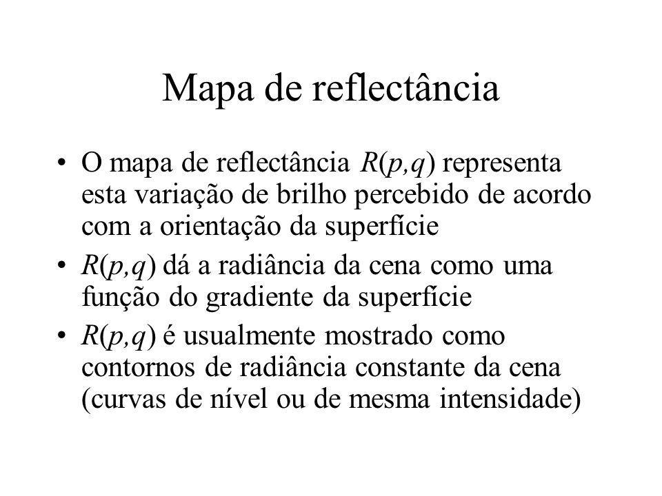 Mapa de reflectância O mapa de reflectância R(p,q) representa esta variação de brilho percebido de acordo com a orientação da superfície R(p,q) dá a r
