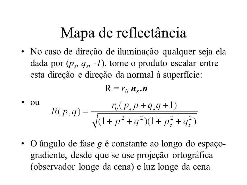 Mapa de reflectância No caso de direção de iluminação qualquer seja ela dada por (p s, q s, -1), tome o produto escalar entre esta direção e direção d