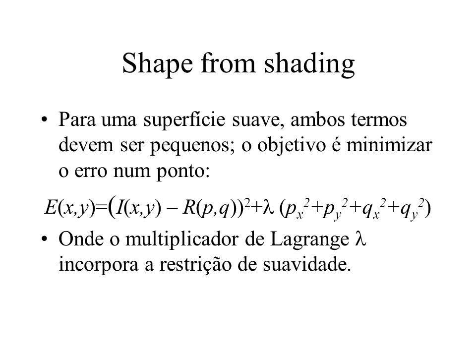 Shape from shading Para uma superfície suave, ambos termos devem ser pequenos; o objetivo é minimizar o erro num ponto: E(x,y)= ( I(x,y) – R(p,q)) 2 +