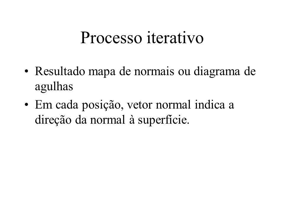 Processo iterativo Resultado mapa de normais ou diagrama de agulhas Em cada posição, vetor normal indica a direção da normal à superfície.