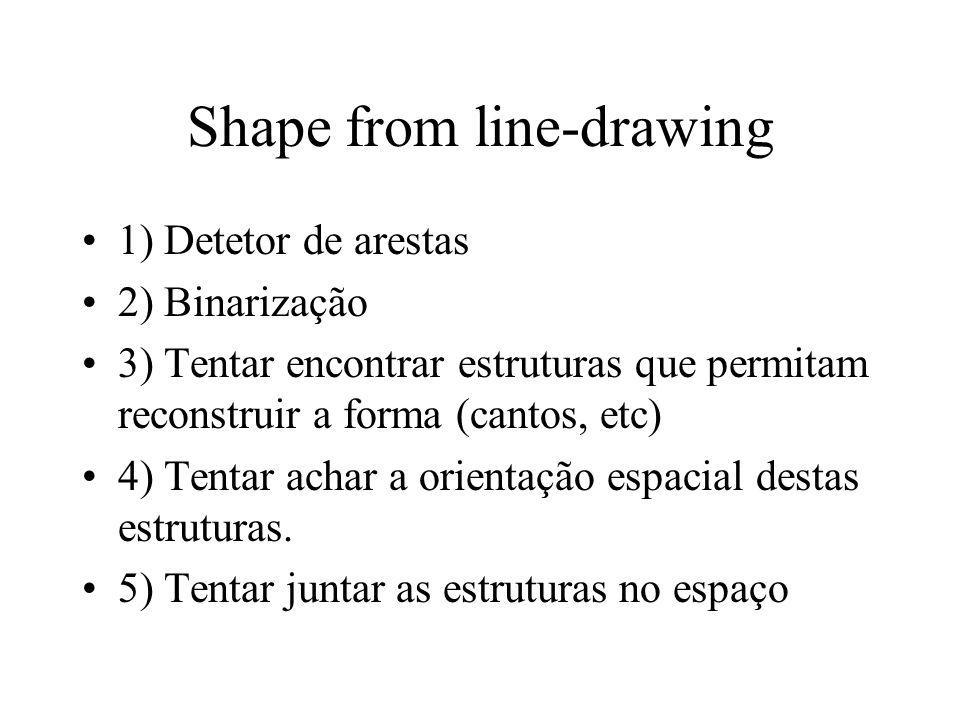 1) Detetor de arestas 2) Binarização 3) Tentar encontrar estruturas que permitam reconstruir a forma (cantos, etc) 4) Tentar achar a orientação espaci