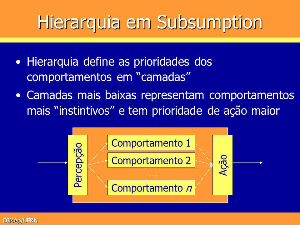 DIMAp/UFRN Hierarquia em Subsumption Hierarquia define as prioridades dos comportamentos em camadas Camadas mais baixas representam comportamentos mai