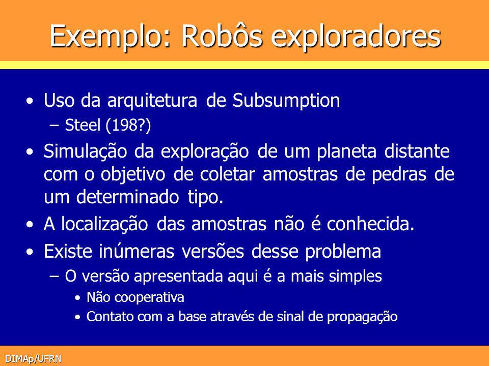 DIMAp/UFRN Exemplo: Robôs exploradores Uso da arquitetura de Subsumption –Steel (198?) Simulação da exploração de um planeta distante com o objetivo d