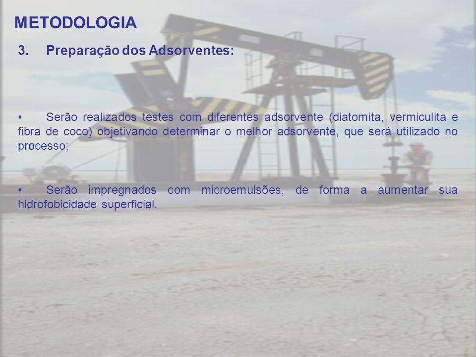 METODOLOGIA 4.Solo Contaminado: Solo arenoso; O solo será caracterizado e utilizado durante todos os experimentos; O solo utilizado no estudo será contaminado com diferentes teores de derivados de petróleo.
