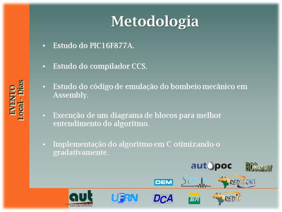 EVENTO Local - Dias EVENTO Metodologia Estudo do PIC16F877A. Estudo do PIC16F877A. Estudo do compilador CCS. Estudo do compilador CCS. Estudo do códig