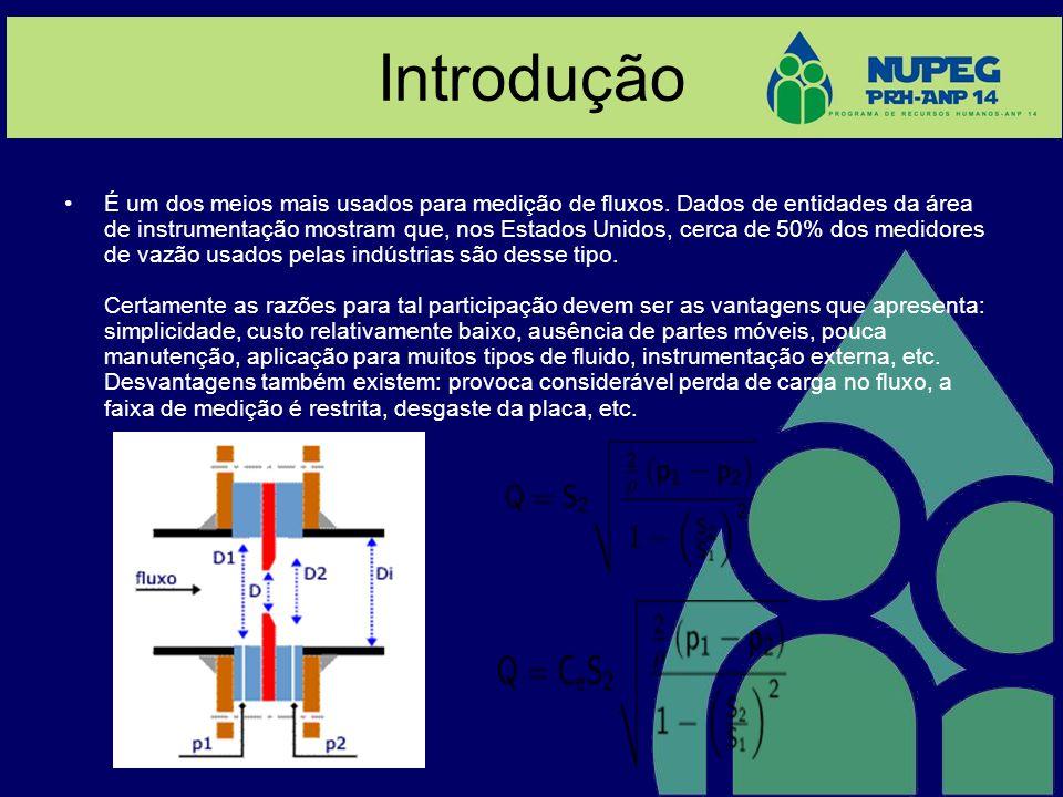 Introdução É um dos meios mais usados para medição de fluxos. Dados de entidades da área de instrumentação mostram que, nos Estados Unidos, cerca de 5