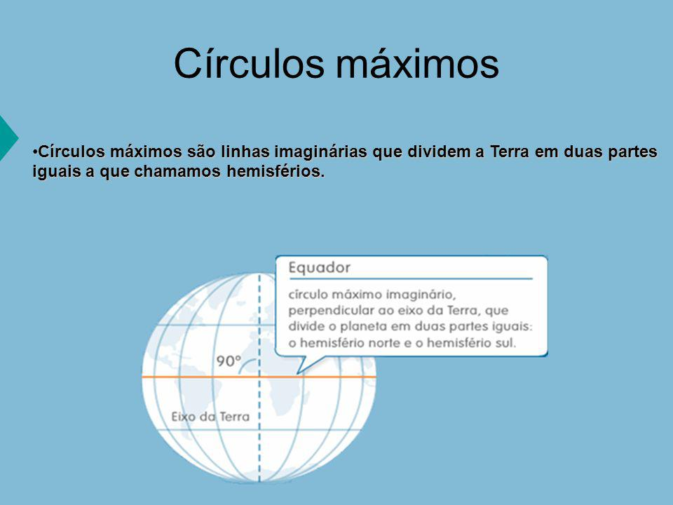 Semi-círculos máximos Um Meridiano é um arco de 180º, ou seja, um semi-círculo máximos perpendicular ao equador e paralelo ao eixo terrestre (direcção norte-sul), que passa sempre pelos pólos, dividindo a terra em partes iguais: hemisfério oriental e hemisfério ocidental.