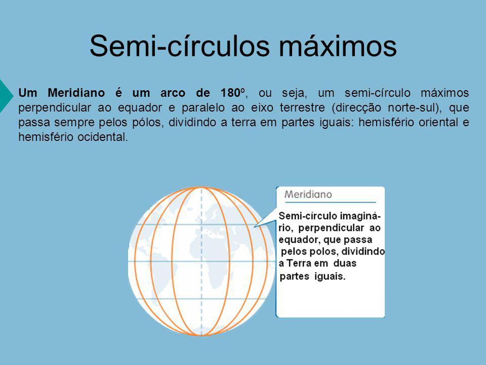 Círculos menores Círculo menores Círculos menores, que incluem os paralelos, são linhas imaginárias que dividem a terra em duas partes desiguais.