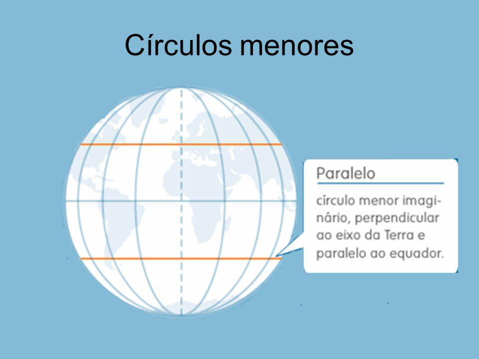Determine as coordenadas geográficas: Latitude Norte Latitude Sul Longitude OesteLongitude Este