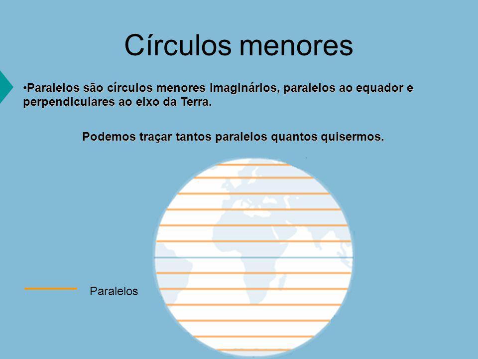 Principais paralelos Eixo da Terra Pólo Norte Pólo Sul Hemisfério Norte Hemisfério Sul
