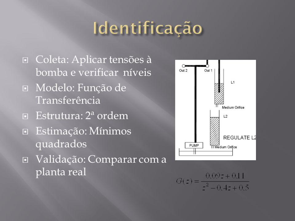 Controles utilizam a identificação Controle Auto-Ajustável, além da identificação, utiliza estimação de parâmetros