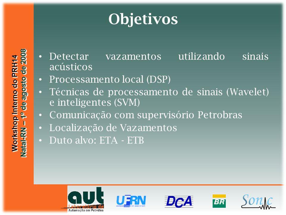 Workshop Interno do PRH14 Natal-RN – 1º de agosto de 2008 Workshop Interno do PRH14 Natal-RN – 1º de agosto de 2008 Objetivos Detectar vazamentos utilizando sinais acústicos Processamento local (DSP) Técnicas de processamento de sinais (Wavelet) e inteligentes (SVM) Comunicação com supervisório Petrobras Localização de Vazamentos Duto alvo: ETA - ETB