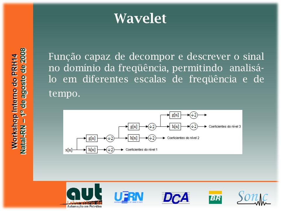 Workshop Interno do PRH14 Natal-RN – 1º de agosto de 2008 Workshop Interno do PRH14 Natal-RN – 1º de agosto de 2008 Simulações de vazamentos Diâmetro do duto: 2 Pressão: 3Kgf/cm2 Fluido: Água com resíduos de óleo Freqüência de Amostragem: 100 Hz DSP Tanque Auditor 2 Sensor Acústico Válvula Manual Furo existente para despejo Recipiente para o volume vazado Bomba de Transferência Tanque Misturador