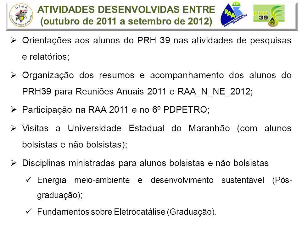 ATIVIDADES DESENVOLVIDAS ENTRE (outubro de 2011 a setembro de 2012) Orientações aos alunos do PRH 39 nas atividades de pesquisas e relatórios; Organiz