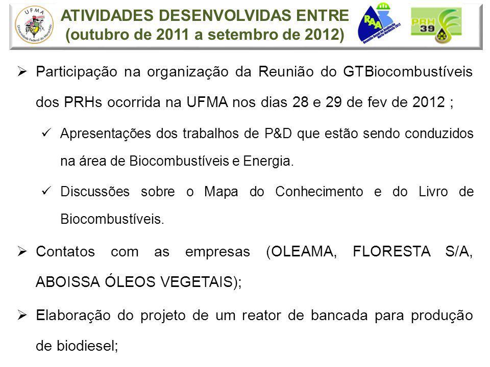 ATIVIDADES DESENVOLVIDAS ENTRE (outubro de 2011 a setembro de 2012) Apresentação de seminário sobre as atividades de exploração e perfuração de poços na indústria de petróleo; Apresentação de seminário sobre produção de biodiesel em pequena escala (Drª Dijavania); Contatos com Instituições de Ensino e Pesquisa do Maranhão em biocombustíveis (UEMA e IFMA); Realizações de Workshop Interno com alunos do PRH 39; Treinamento e orientação de alunos na produção de biodiesel de várias oleaginosas (babaçu, mamona, pinhão manso, macaúba).