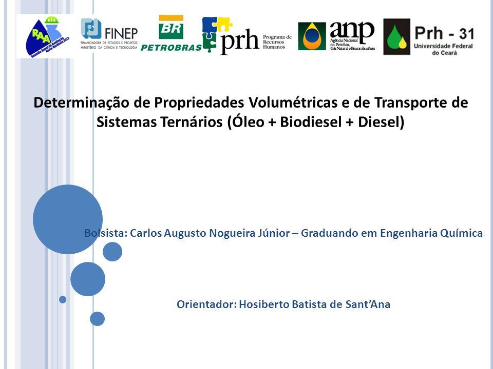 Determinação de Propriedades Volumétricas e de Transporte de Sistemas Ternários (Óleo + Biodiesel + Diesel) Bolsista: Carlos Augusto Nogueira Júnior –