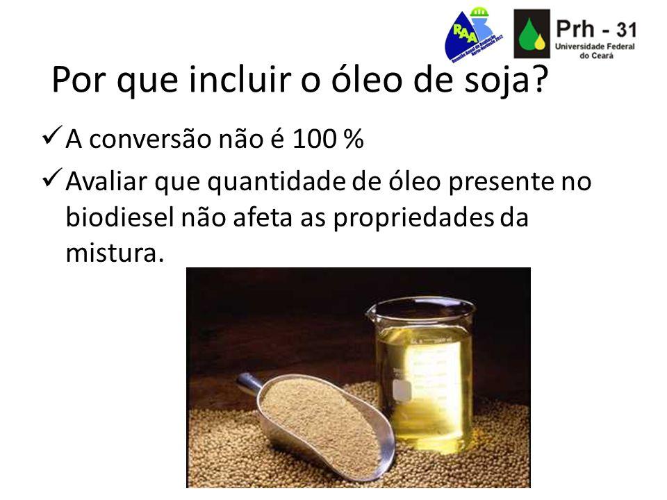 Por que incluir o óleo de soja? A conversão não é 100 % Avaliar que quantidade de óleo presente no biodiesel não afeta as propriedades da mistura.