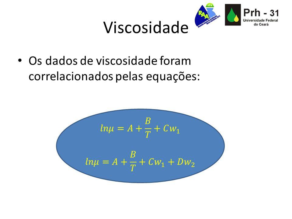 Viscosidade Os dados de viscosidade foram correlacionados pelas equações: