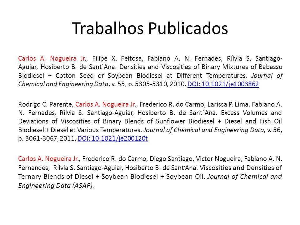 Trabalhos Publicados Carlos A. Nogueira Jr., Filipe X. Feitosa, Fabiano A. N. Fernades, Rílvia S. Santiago- Aguiar, Hosiberto B. de Sant´Ana. Densitie