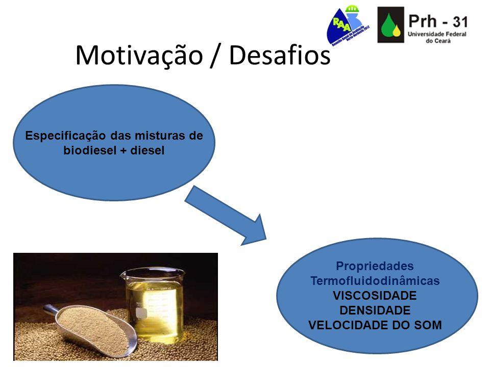 Motivação / Desafios Especificação das misturas de biodiesel + diesel Propriedades Termofluidodinâmicas VISCOSIDADE DENSIDADE VELOCIDADE DO SOM