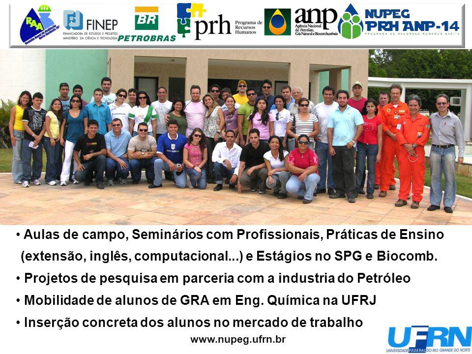 Aulas de campo, Seminários com Profissionais, Práticas de Ensino (extensão, inglês, computacional...) e Estágios no SPG e Biocomb. Projetos de pesquis