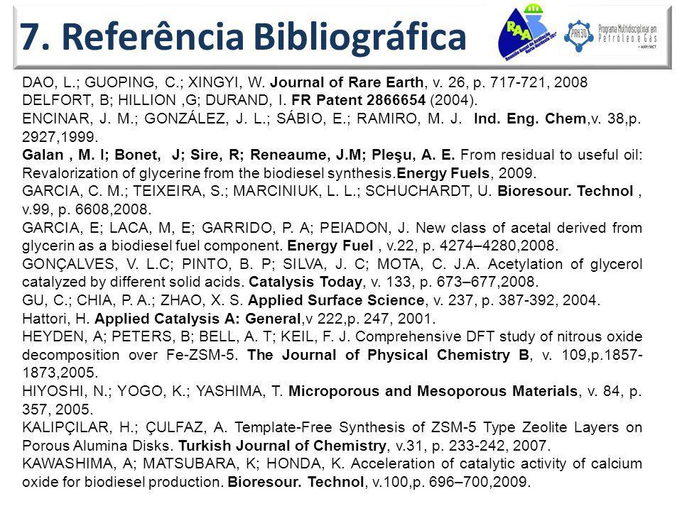 7. Referência Bibliográfica DAO, L.; GUOPING, C.; XINGYI, W. Journal of Rare Earth, v. 26, p. 717-721, 2008 DELFORT, B; HILLION,G; DURAND, I. FR Paten