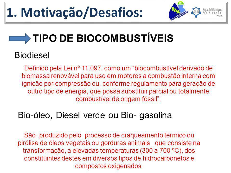 1. Motivação/Desafios: TIPO DE BIOCOMBUSTÍVEIS Biodiesel Definido pela Lei nº 11.097, como um biocombustível derivado de biomassa renovável para uso e