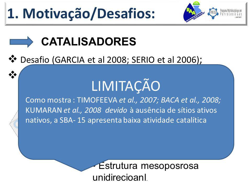 1. Motivação/Desafios: CATALISADORES Desafio (GARCIA et al 2008; SERIO et al 2006) ; Possibilidades: Características: Diâmetro de poros: 2 e 30 nm; Al
