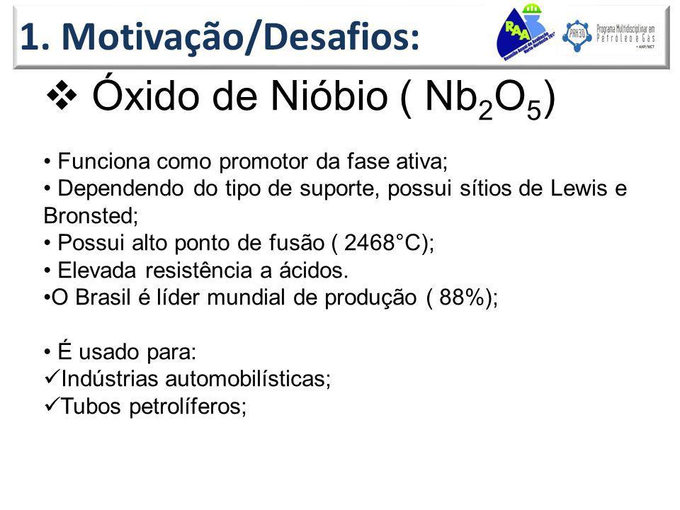 1. Motivação/Desafios: Óxido de Nióbio ( Nb 2 O 5 ) Funciona como promotor da fase ativa; Dependendo do tipo de suporte, possui sítios de Lewis e Bron