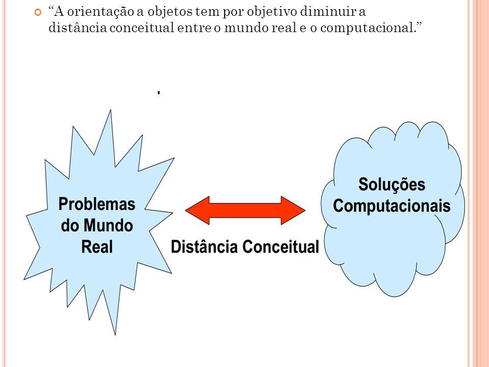 E M UMA LINGUAGEM ORIENTADA A ASPECTOS Parte OO Objetos modularizam interesses não-transversais Parte de aspectos Aspectos modularizam interesses transversais