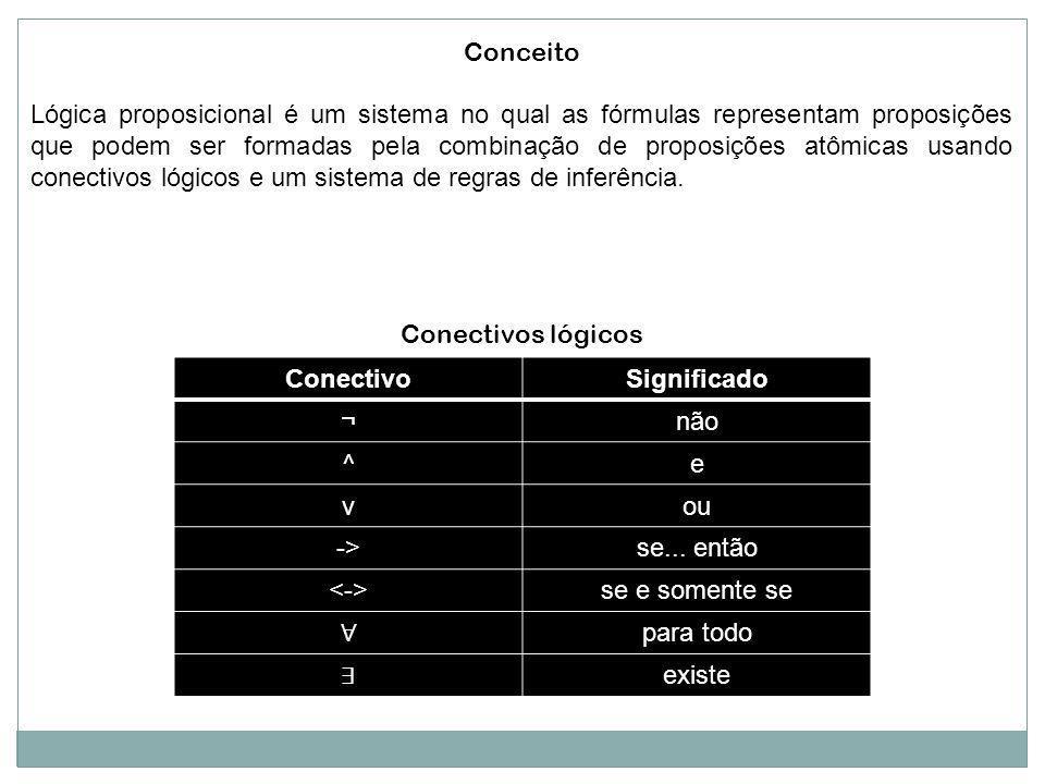 Conceito Lógica proposicional é um sistema no qual as fórmulas representam proposições que podem ser formadas pela combinação de proposições atômicas