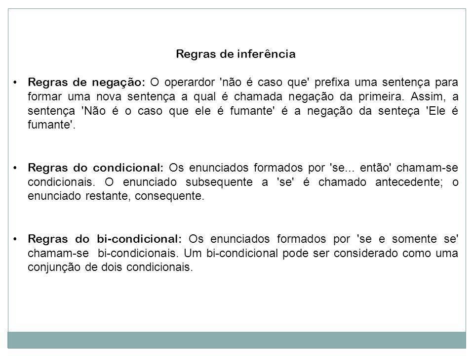 Regras de inferência Regras de negação: O operardor 'não é caso que' prefixa uma sentença para formar uma nova sentença a qual é chamada negação da pr