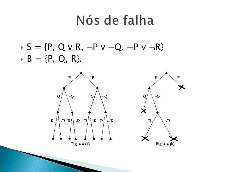 S = {P, Q v R, P v Q, P v R} B = {P, Q, R}.